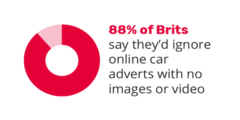 Online car advert with no image or video infographic