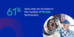 Increase in Female Technicians stats